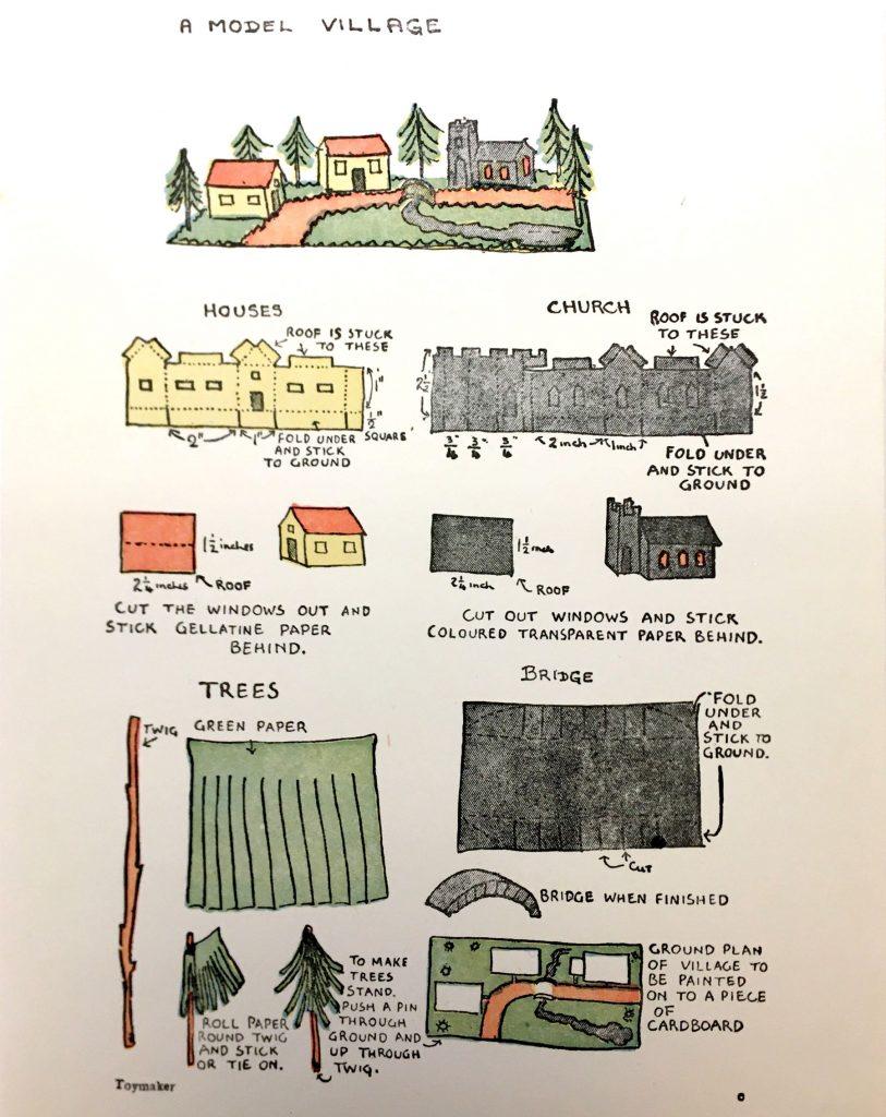 diagram for making a model village
