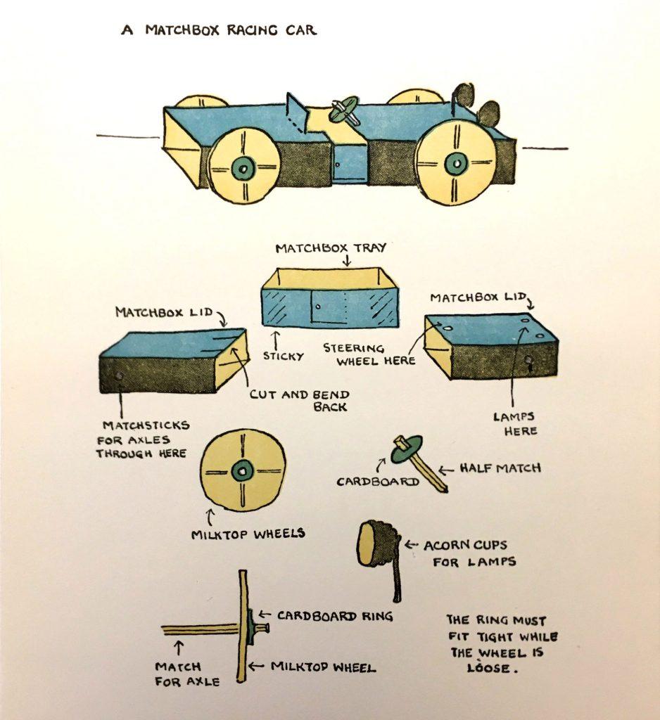 Diagram for making a matchbox racing car