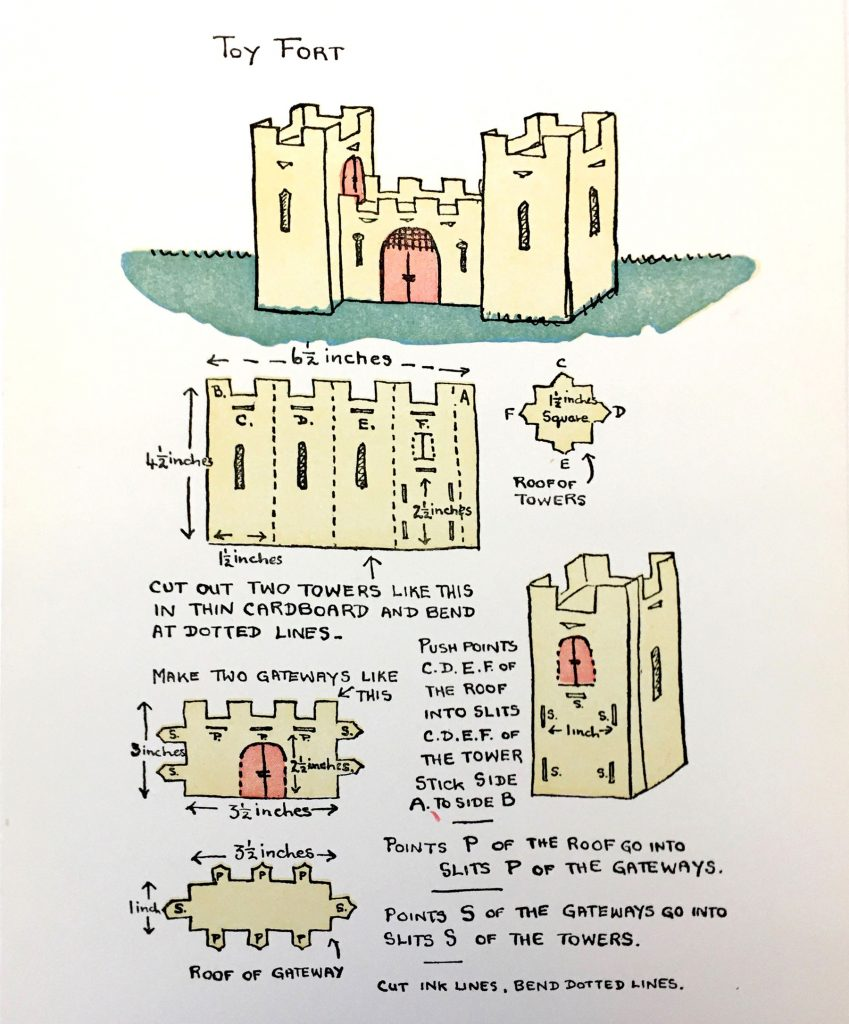 Diagram for making a toy fort